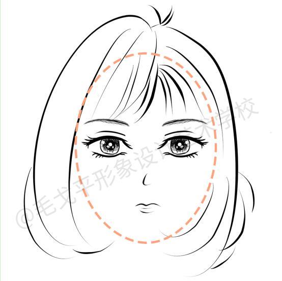 不同脸型简笔画可爱